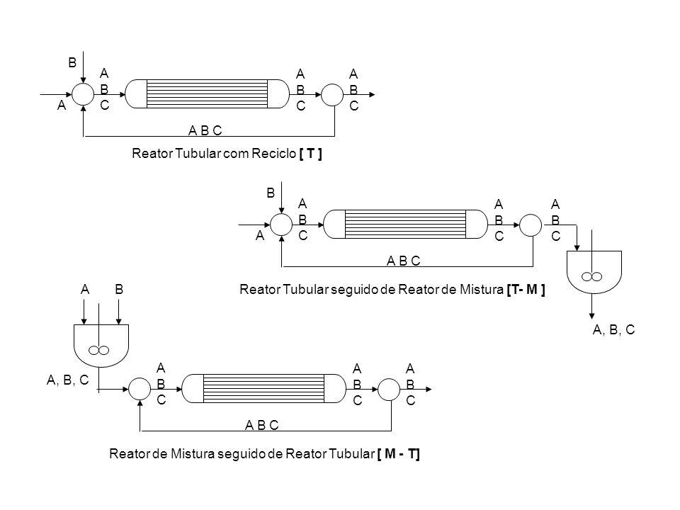 A B. C. A B C. Reator Tubular com Reciclo [ T ] Reator Tubular seguido de Reator de Mistura [T- M ]